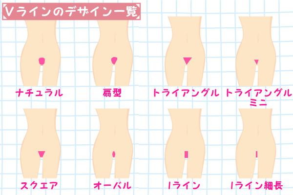 Vラインのデザイン一覧、どんな形に整えますか?