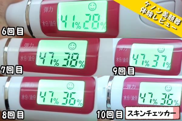 ケノン美顔器6~10回目使用から1週間後のスキンチェッカーの数値