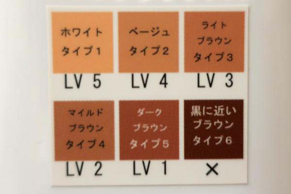 脱毛ラボ・ホームエディションの肌チャート